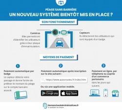Péages sans barrière bientôt installés sur les autoroutes françaises