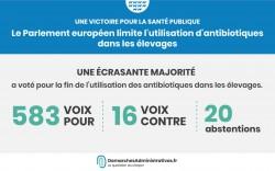 Usage d'antibiotiques sur les animaux d'élevage limité d'ici 2022