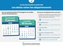 Soldes d'hiver2019: dates et durée