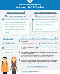 Dates Bac, Brevet, CAP et BEP: calendrier examens2019