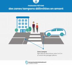 Les communes autorisées à aménager une zone tampon de sécurité devant les passages piétons