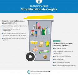 Tri sélectif à Paris: simplification des règles