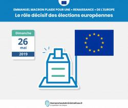 Avenir de l'Europe: le rôle décisif des élections européennes
