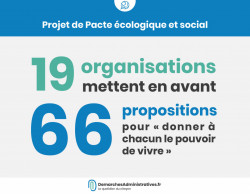 Pacte social et écologique : 66 propositions portées par une coalition de 19 organisations