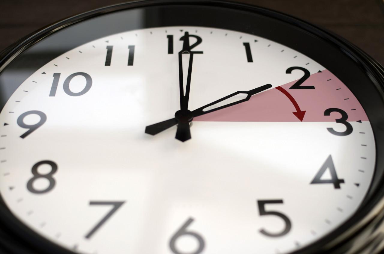 Les résultats de la consultation en ligne sur le changement d'heure