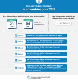 Dates des déclarations de revenus par départements et réception des avis d'imposition 2019