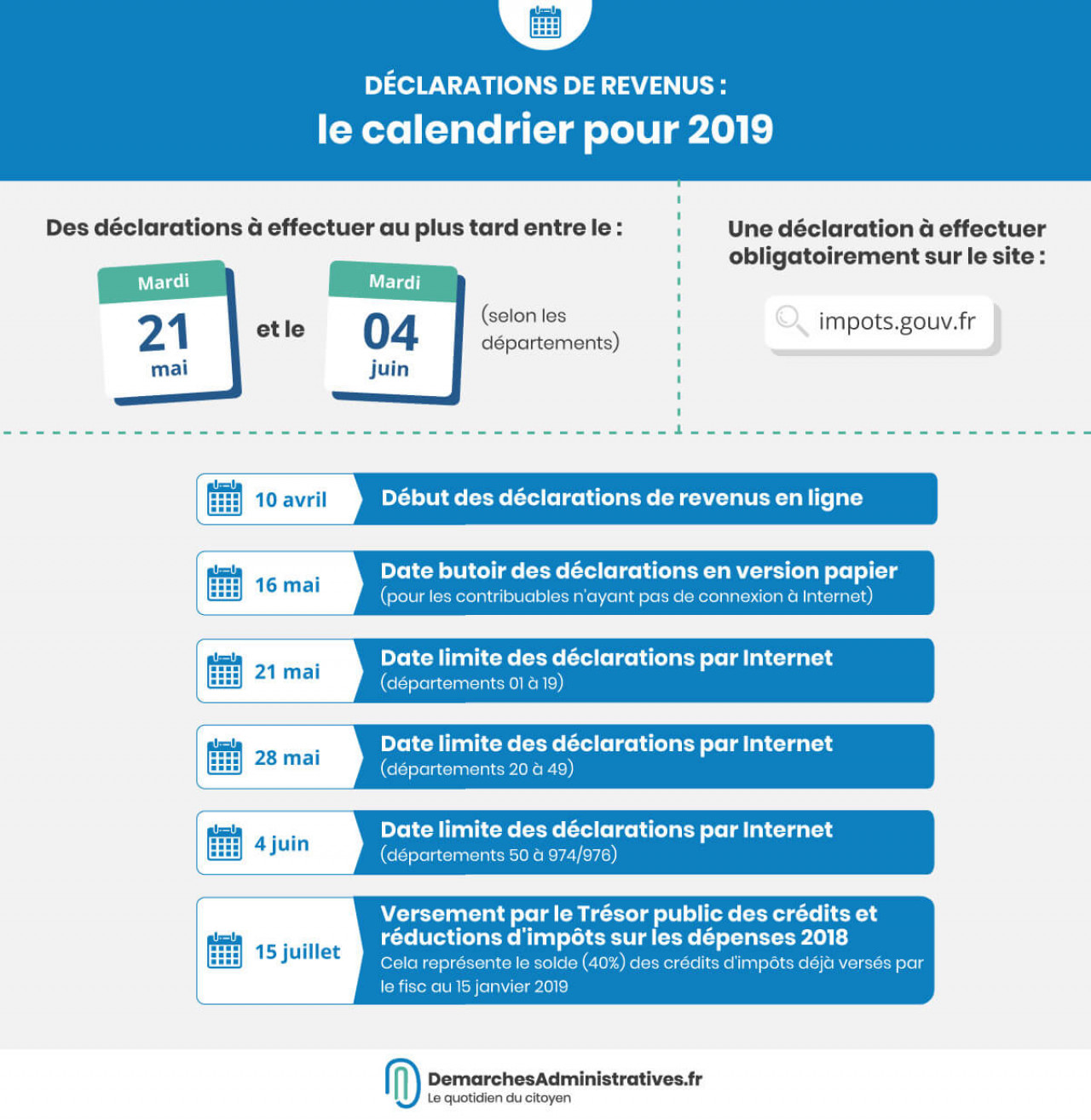 Dates Des Declarations De Revenus Par Departements Et Reception Des