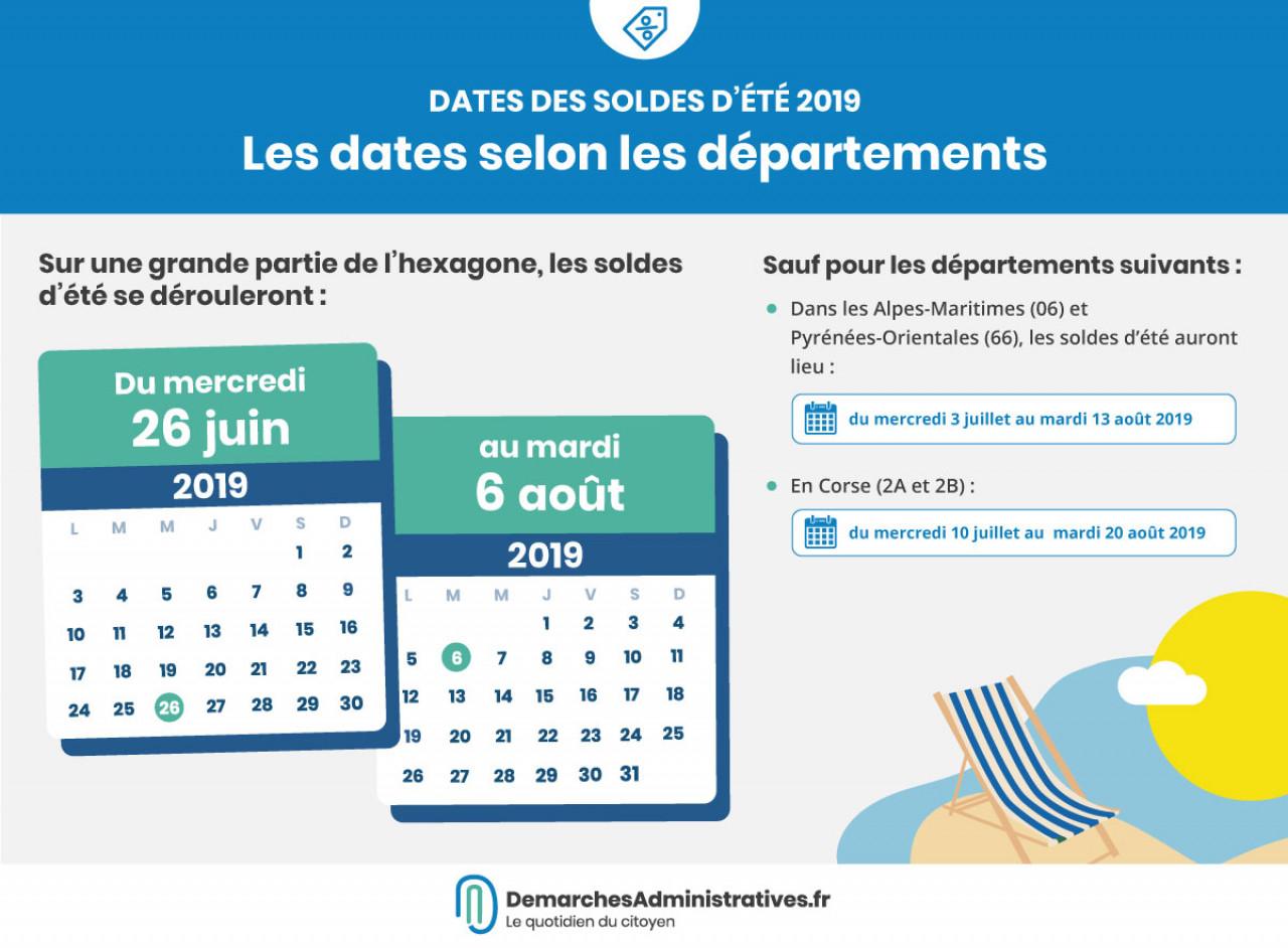 Soldes d'été2019: dates par département