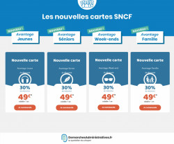Cartes de réduction SNCF 2019