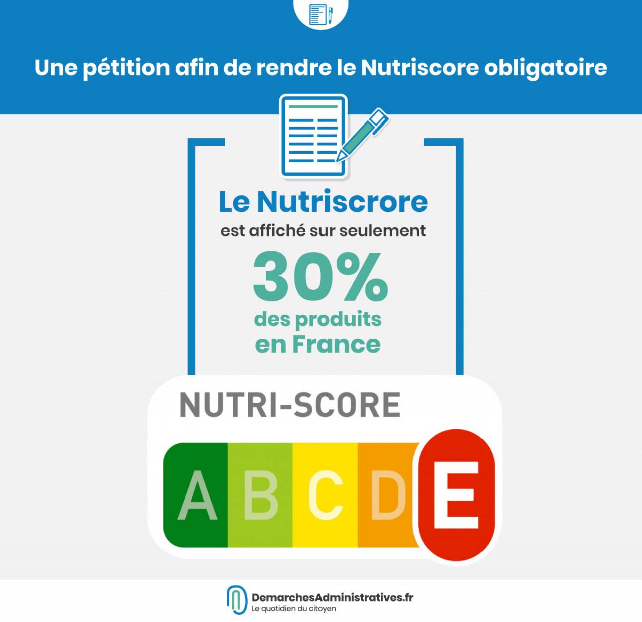 Une pétition pour rendre l'étiquetage Nutriscore obligatoire