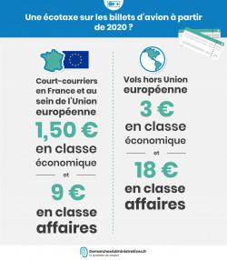 Une écotaxe de 1,50 € à 18 € sur les billets d'avion en 2020