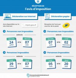 Avis d'imposition 2019 : dates d'envoi par courrier et de mise en ligne sur l'espace personnel