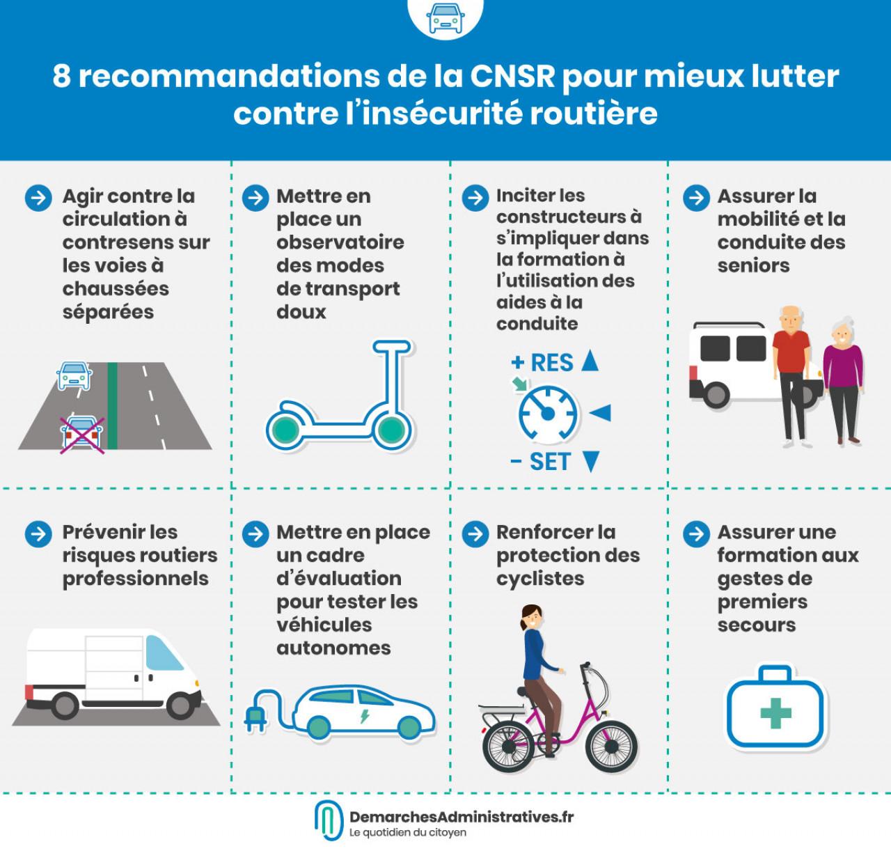 Sécurité routière : Les recommandations du CNSR