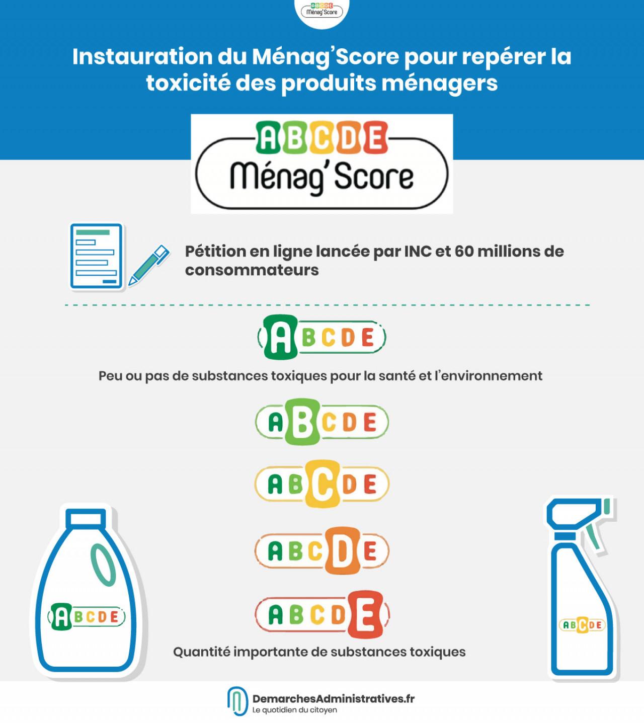 Le Ménag'Score pour repérer la toxicité des produits ménagers
