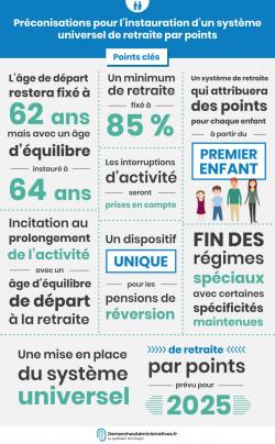 Réforme des retraites : Les préconisations pour l'instauration d'un système universel de retraite par points