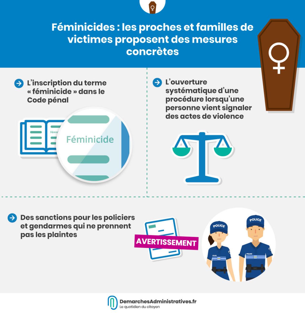 Féminicides : Des mesures concrètes proposées par les proches des victimes