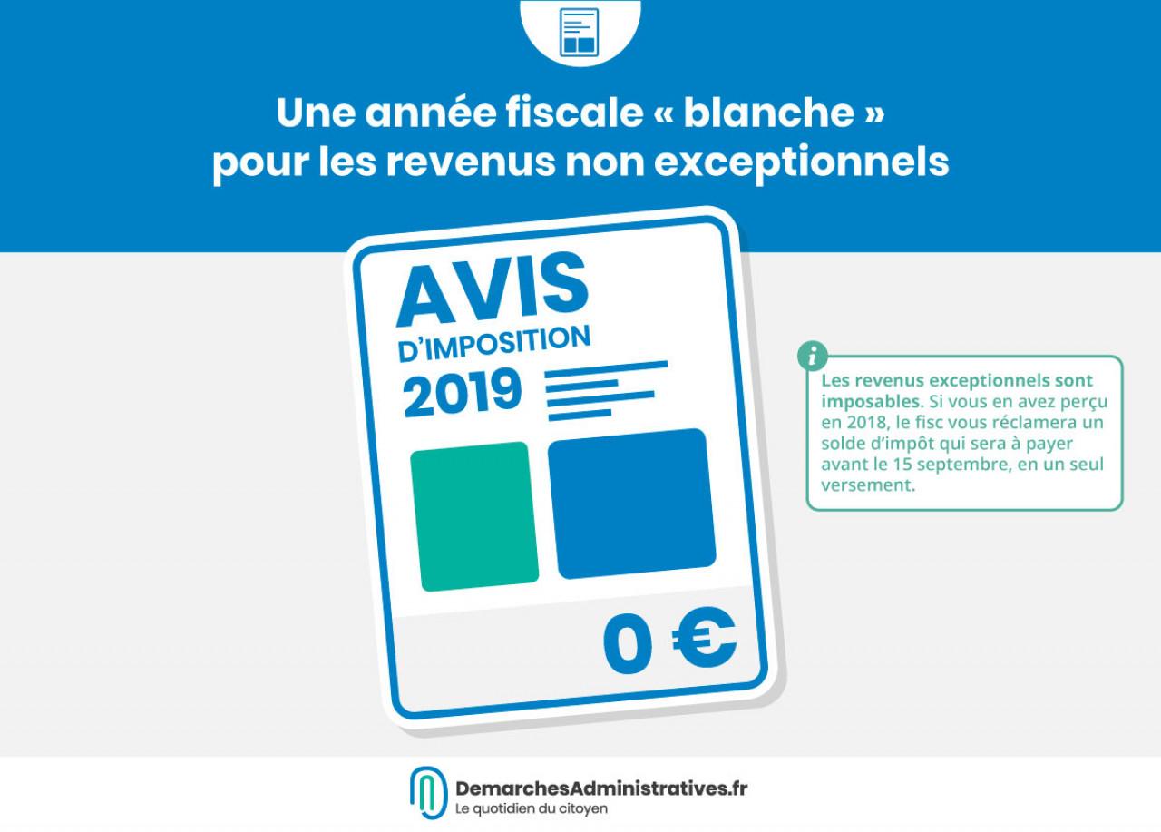 Avis d'imposition 2019 : Est-ce normalque l'administration fiscale ne vous réclame rien ?