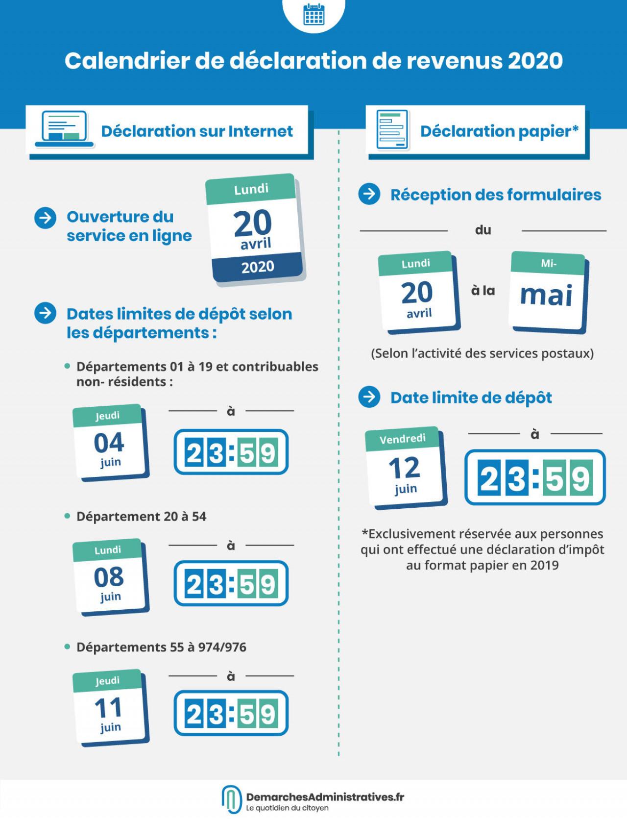 Impôt sur les revenus 2019 : Calendrier de la déclaration 2020