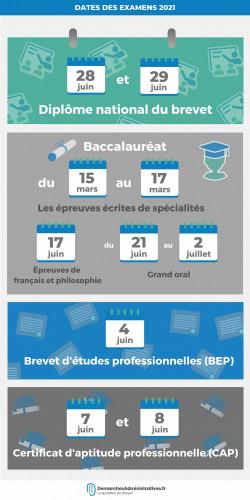Brevet, baccalauréat, CAP et BEP : le calendrier des examens 2021