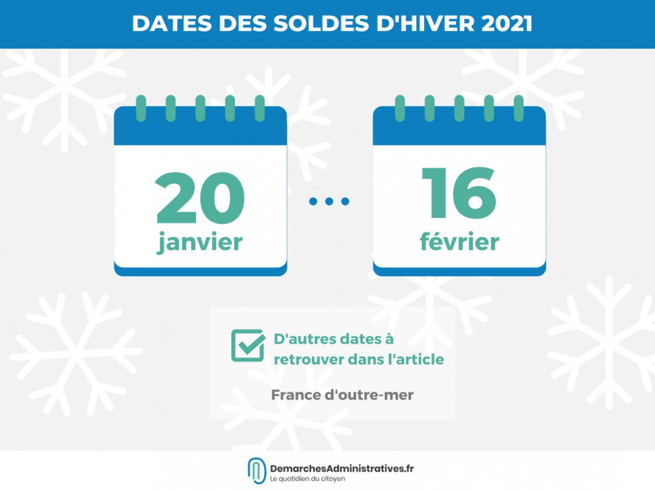Date des soldes d'hiver 2021
