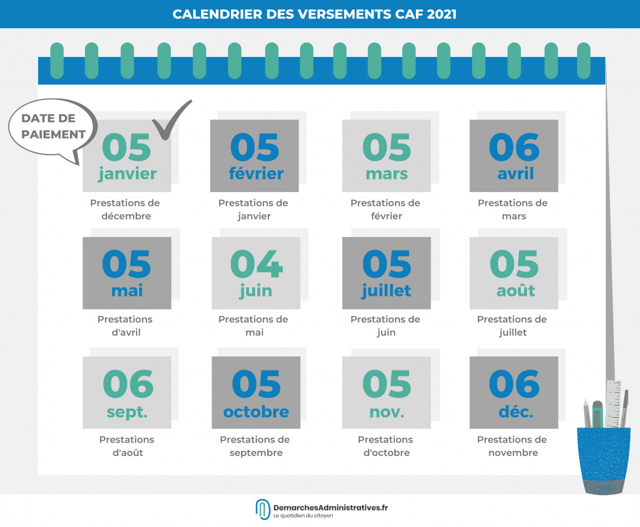 Le calendrier 2021 des versements de la CAF