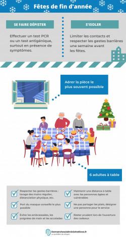 Noël et Nouvel An : les réponses à vos questions