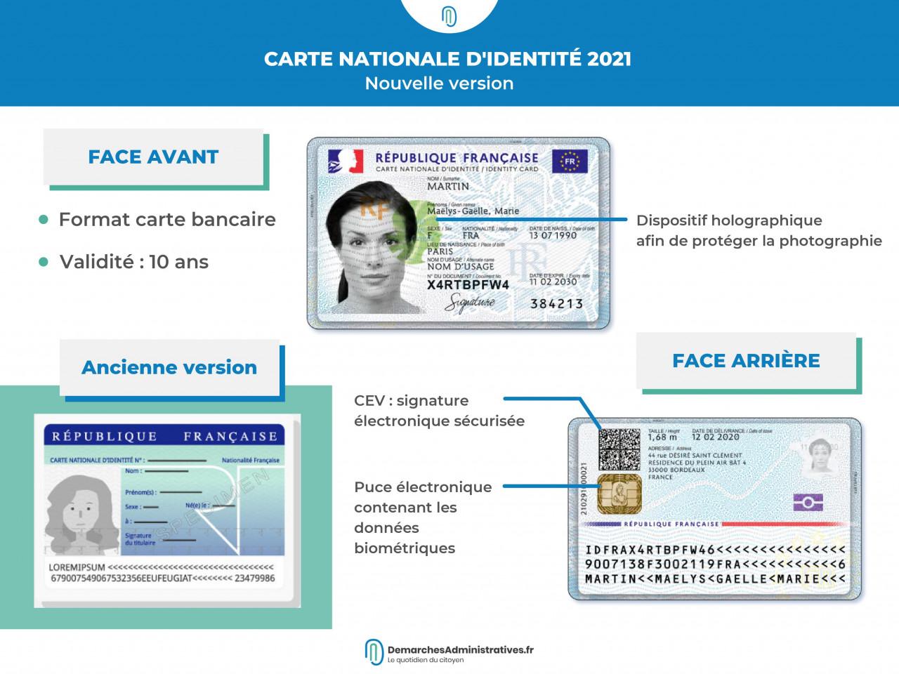 À quoi va ressembler la nouvelle carte d'identité reçue prochainement ?