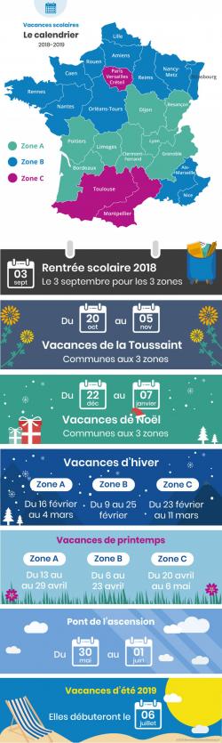Calendrier vacances scolaires2018-2019: dates par zones (A, B, C) et académies