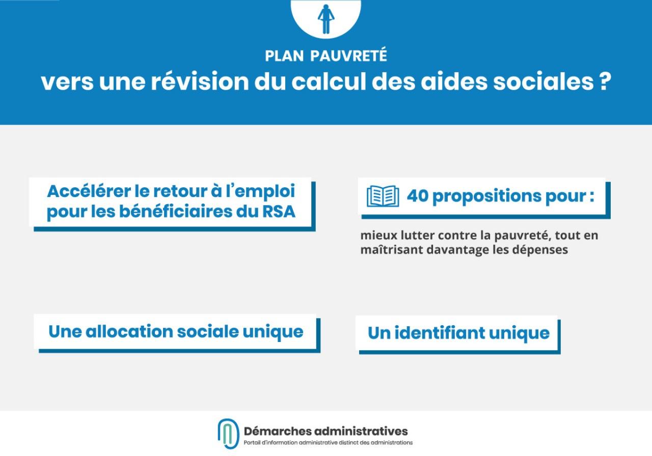 Plan pauvreté : vers une révision du calcul des aides sociales?