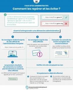 Arnaques sur internet : le gouvernement alerte sur les services payants proposés par de faux sites administratifs