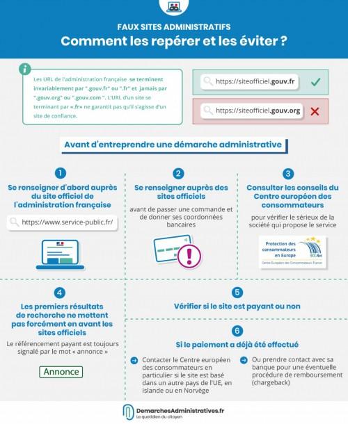 Faux sites administratifs : le gouvernement alerte sur les arnaques sur internet