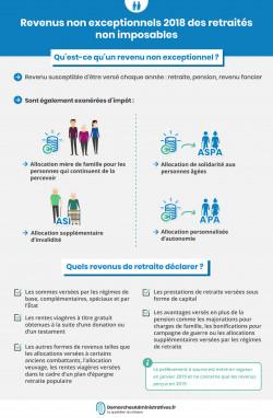 Revenus non exceptionnels 2018 des retraités non imposables