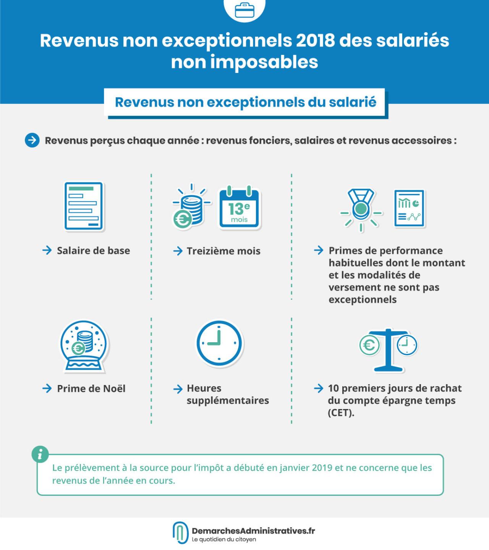 Revenus non exceptionnels 2018 des salariés non imposables