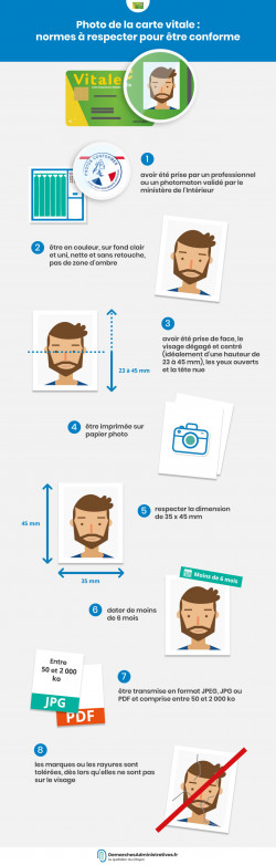 Comment faire une photo conforme pour sa carte vitale ?
