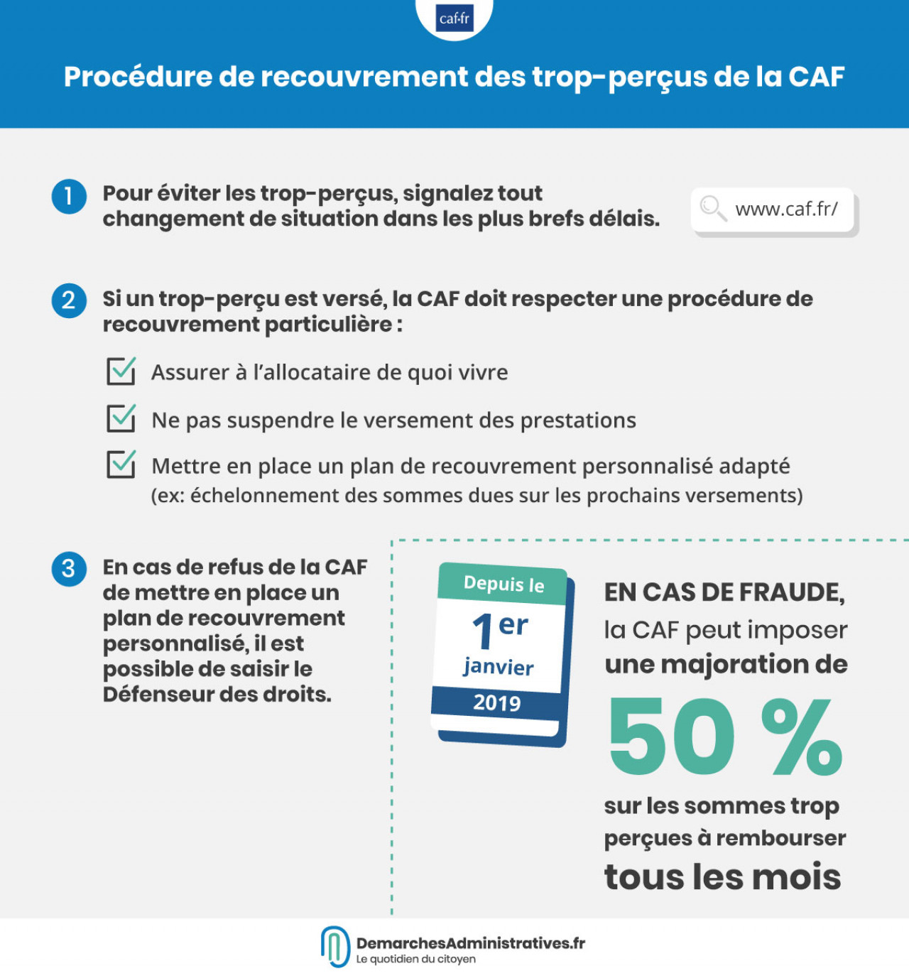 Procédure de recouvrement des trop-perçus de la CAF