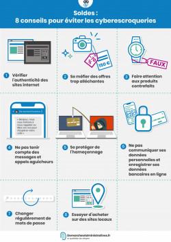 8 conseils pour éviter les cyberarnaques pendant les soldes