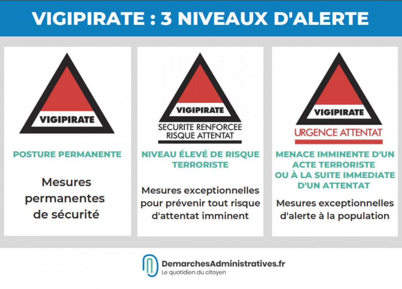 Vigipirate : 3 niveaux d'alerte face à la menace terroriste