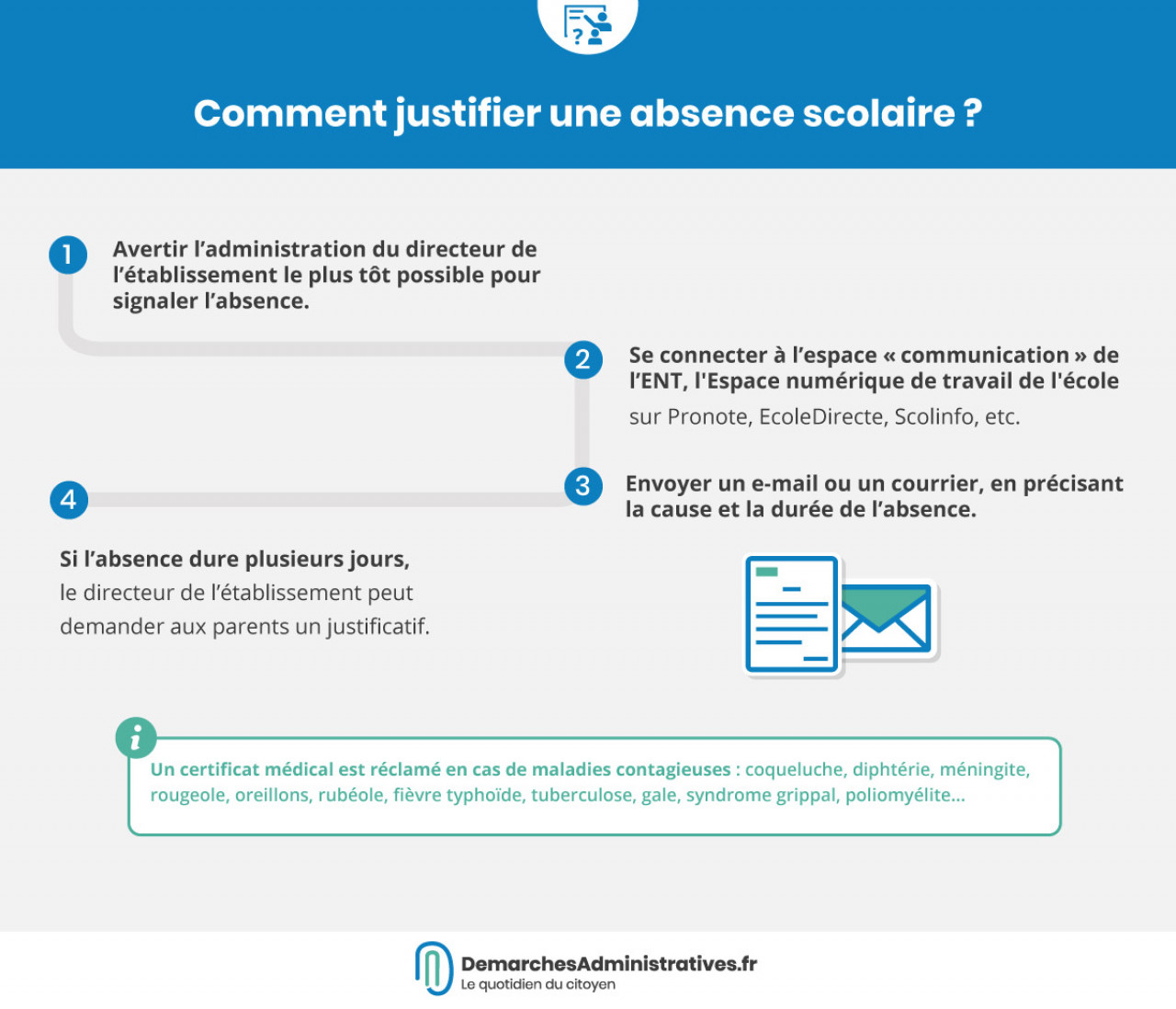 Justifier Une Absence Scolaire