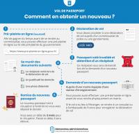 Vol d'un passeport: les démarches à entreprendre