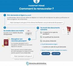 Renouvellement passeport : les pièces justificatives nécessaires