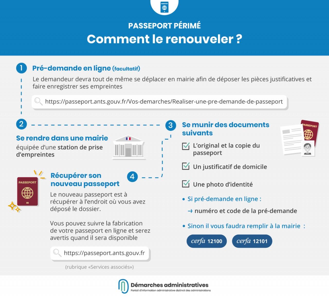 Renouvellement D Un Passeport