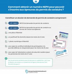 Demande d'obtention d'un numéro NEPH et durée de validité
