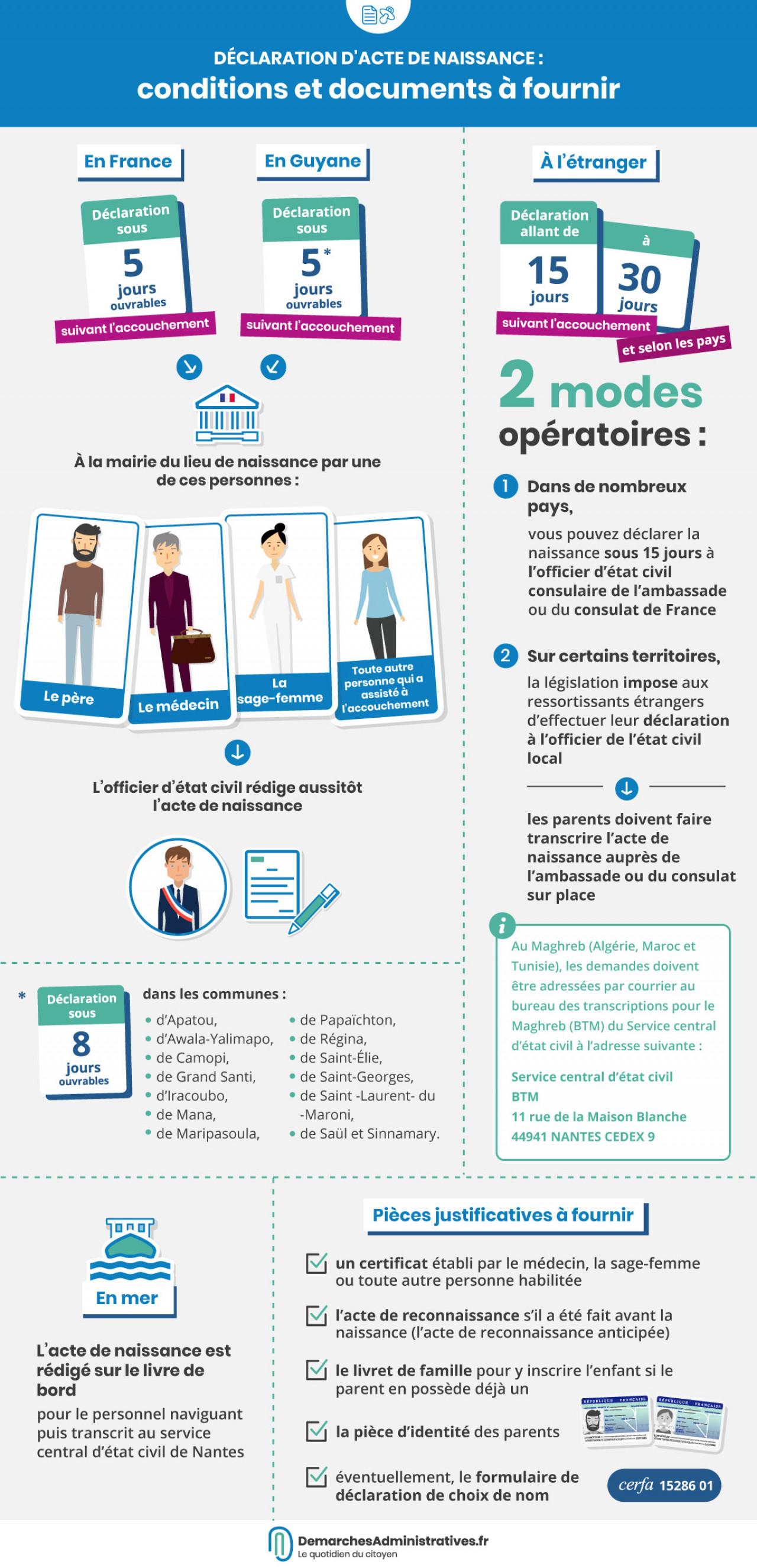 Déclaration d'acte de naissance : conditions et documents à fournir