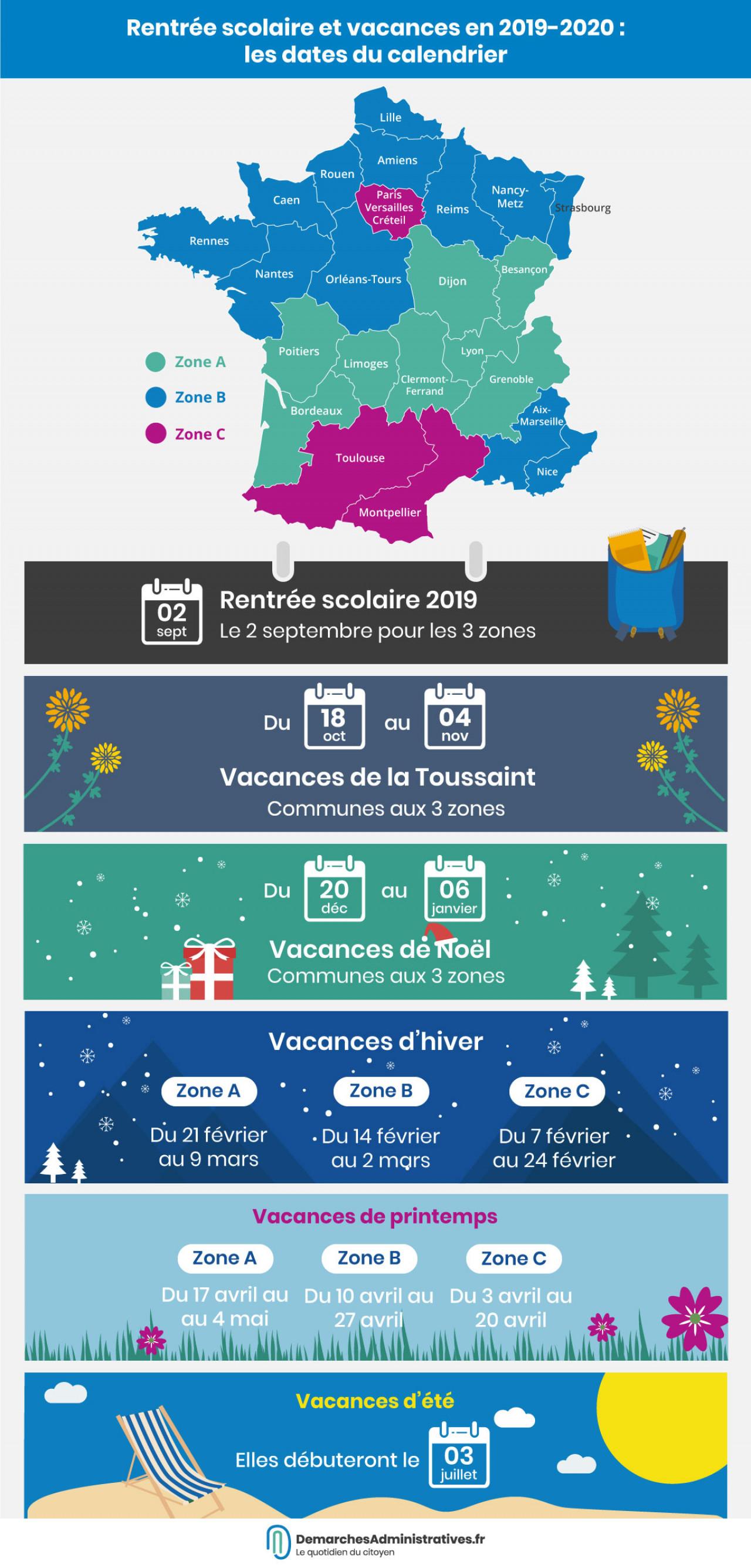 Calendrier Scolaire Bordeaux.Dates De La Rentree Scolaire Calendrier 2019 2020
