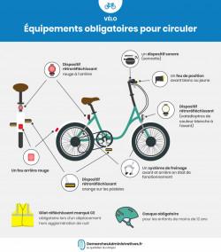 Vélo : Équipements obligatoires pour circuler