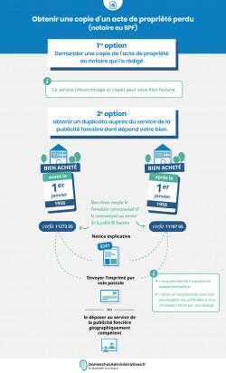 Acte de propriété perdu : demander un duplicata