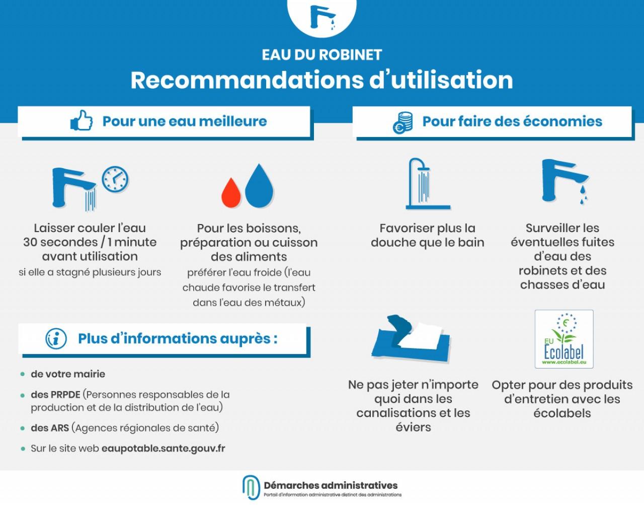S'informer sur la qualité de l'eau du robinet de sa commune en ligne