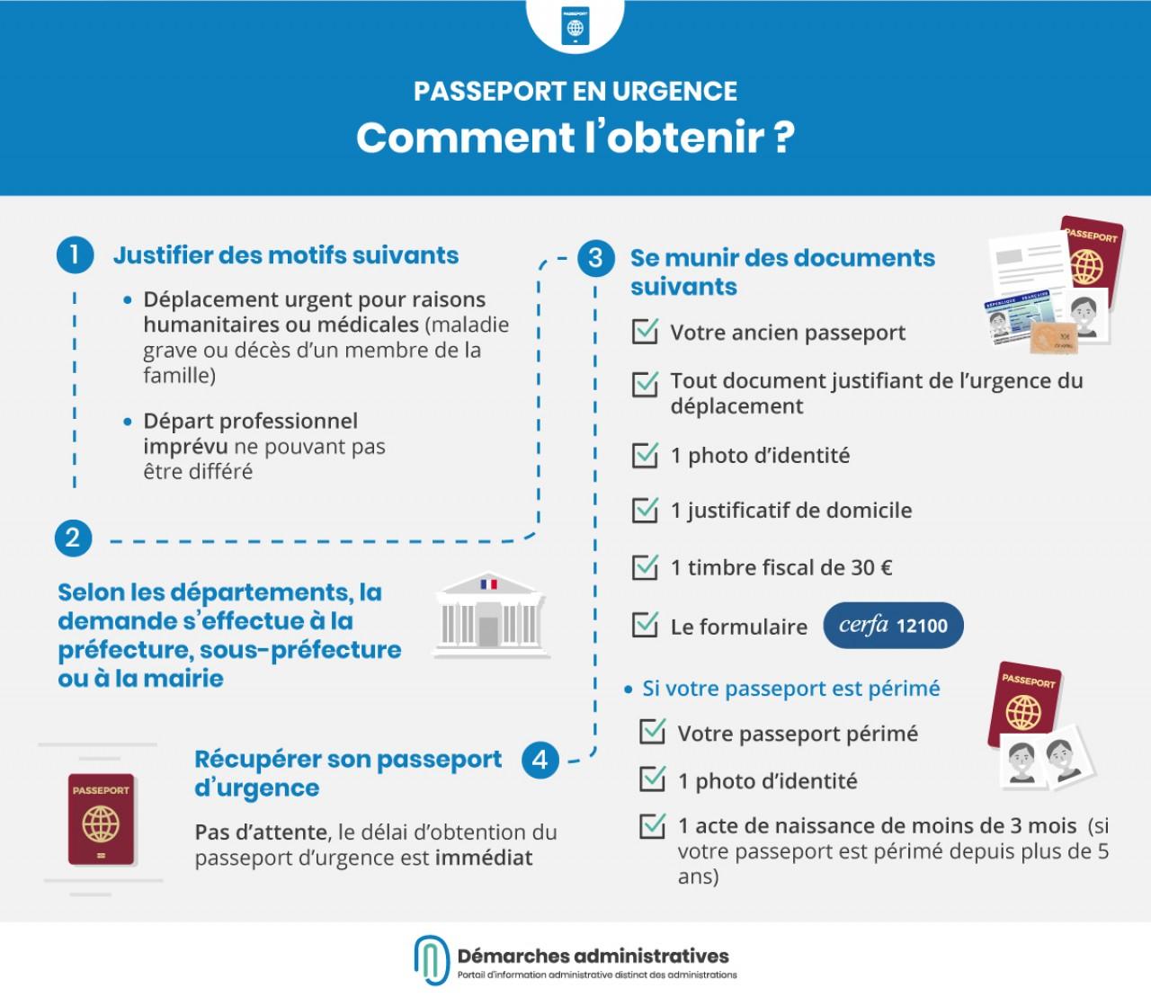 Demande de passeport temporaire d'urgence