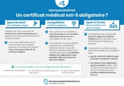 Certificat médical pour la pratique d'un sport : est-ce obligatoire?