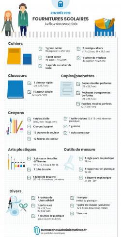 Liste des fournitures scolaires pour la rentrée